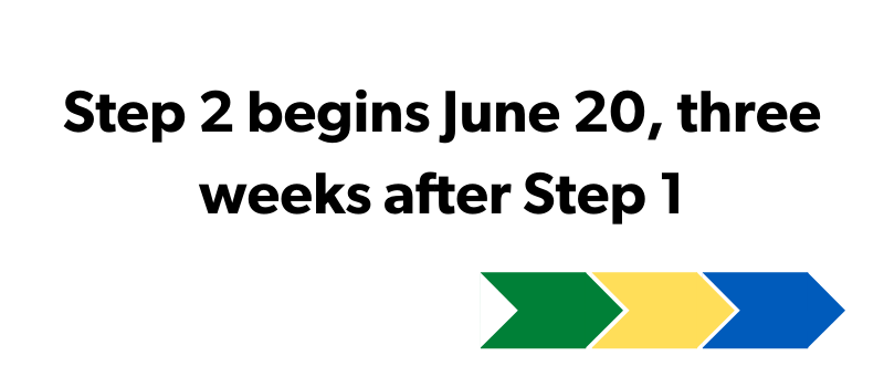 Reopen Step 2